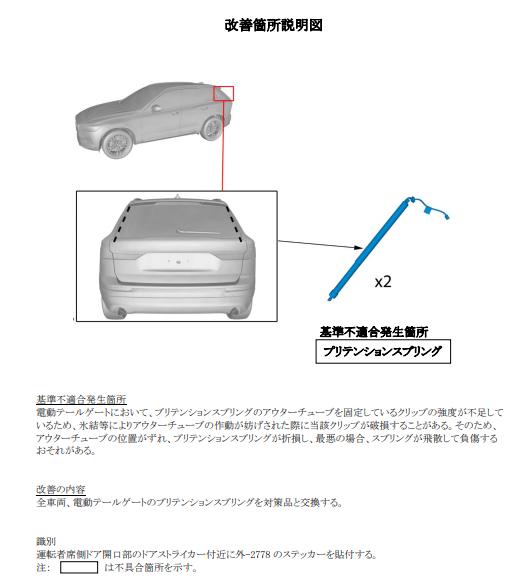 ボルボXC60改善箇所説明図